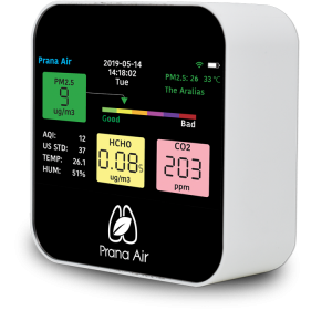 monitoring indoor air quality