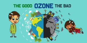 Ozone can be good or bad for us depending upon where it is found