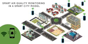 Air Quality Monitoring in a Smart City
