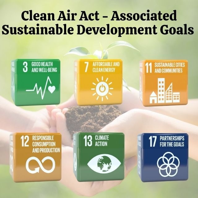 Clean Air Act - Associated Sustainable development goals (1)