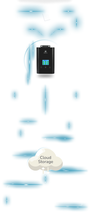 ambient air quality monitor connectivity process