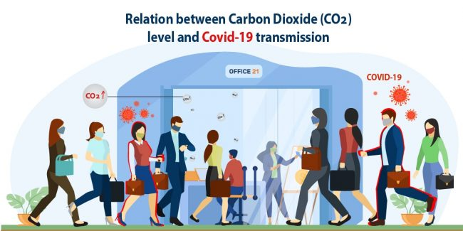 relation between co2 and covid19